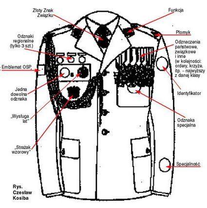 mundur strażaka